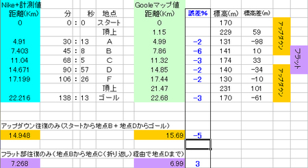 Data0622