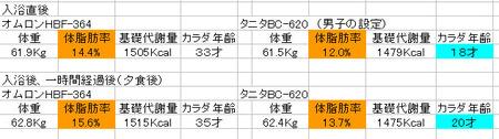 Bc620test_2
