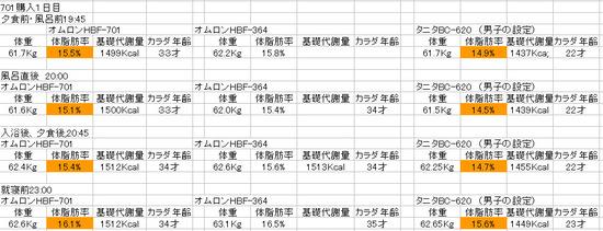 Test1_2