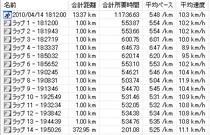 Speed2_2