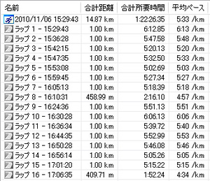Run1_2