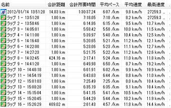 Run0114