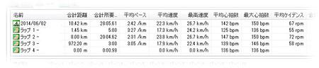 Bike0602